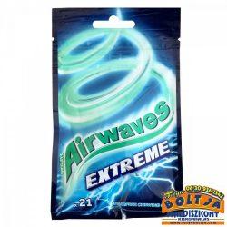 Airwaves Extreme 21db 29g